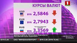 Курсы валют на 6 апреля