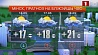 Прогноз погоды на 16 мая Прагноз надвор'я на 16 мая