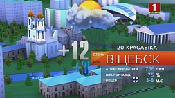 Прогноз погоды на 20 апреля  Прагноз надвор'я на 20 красавіка