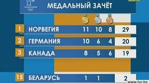 Олимпийский дневник 20.02.2018