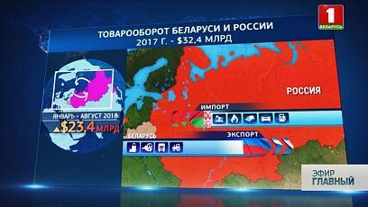 По итогам форума Беларусь и Россия подписали контракты на полмиллиарда долларов