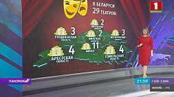 Сегодня - Международный день театра