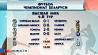 Сегодня завершается девятый тур чемпионата Беларуси по футболу Сёння завяршаецца дзявяты тур чэмпіянату Беларусі па футболе