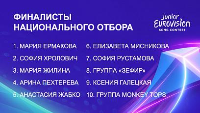 """Вызначаны 10 фіналістаў  нацыянальнага адбору на дзіцячае """"Еўрабачанне"""""""