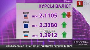 Золото дешевеет на фоне новостей по торговым переговорам США и Китая