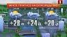 Прогноз погоды на  25 августа Прагноз надвор'я на 25 жніўня