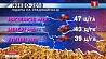 В Минской области активно идет уборка зерна  У Мінскай вобласці актыўна ідзе ўборка збожжа  Minsk region actively harvesting grain