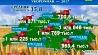 Белорусские аграрии убрали 90% площадей Беларускія аграрыі ўбралі 90% плошчаў Belarusian agrarians harvest 90% of cultivated area