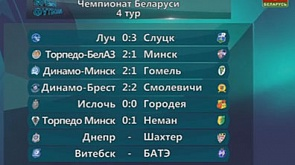 Время футбола (23.04.2018)
