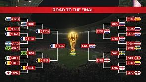 Футбол. Чемпионат мира - 2018. Все голы
